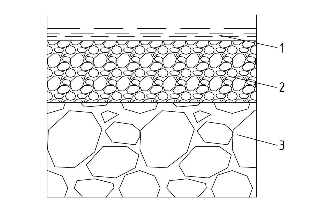 Расслоение бетонной смеси: 1— вода; 2 — растворная часть; 3— крупный заполнитель